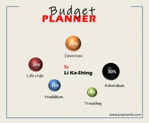 Budget Planner Ala Li Ka-Shing, Orang Terkaya di Hongkong/Prajna Vita