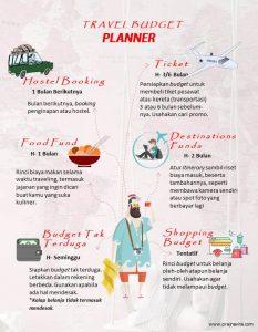 Travel Budget Planner/Prajna Vita