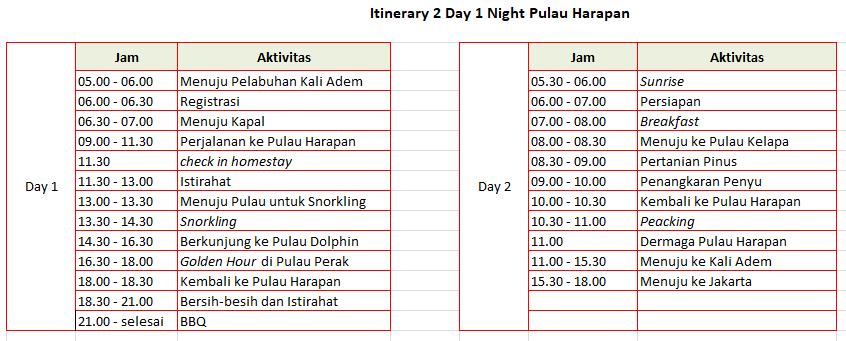 Itinerary 2 Day 1 Night Pulau Seribu
