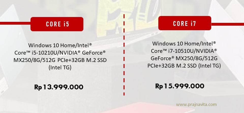 Harga ASUS VivoBook yang Worth it untuk Investasi Oleh Content Creator/Infografis: Prajna Vita