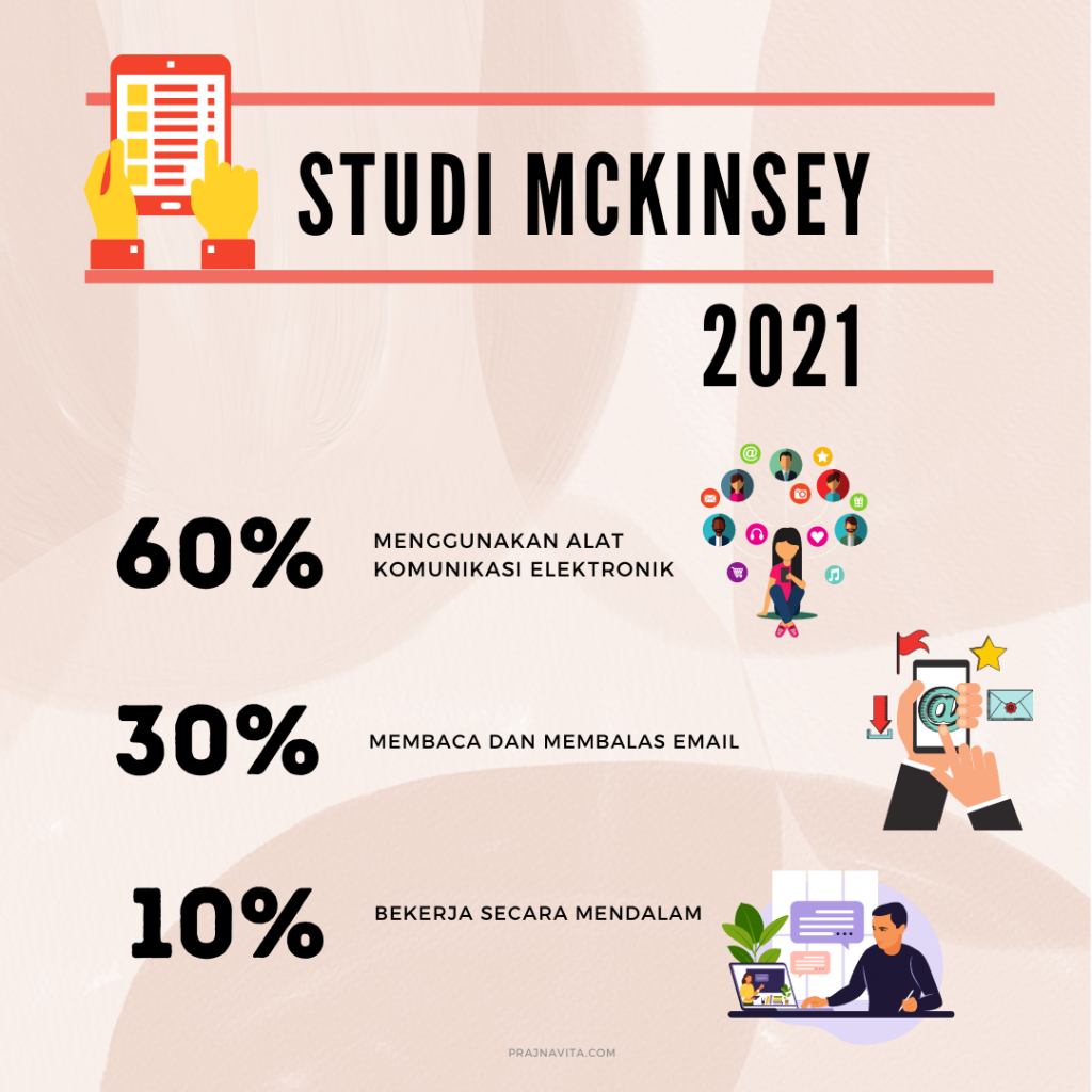Perhitungan Waktu Produktif/Infografis: Prajna Vita